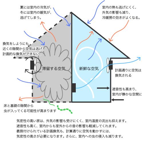 空気質イメージ